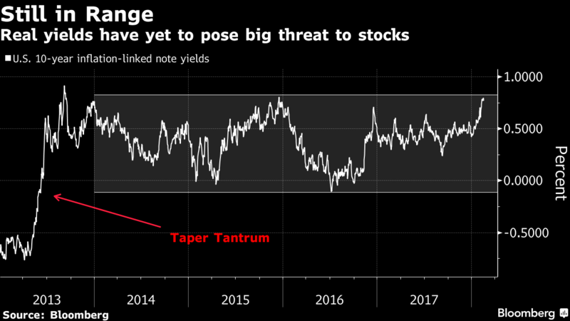 Morgan Stanley Says Stock Slide Was Appetizer for Real Deal